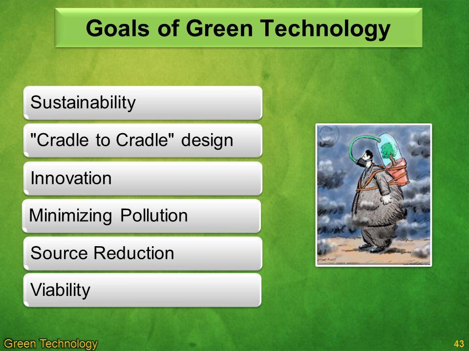 Goals of Green Technology