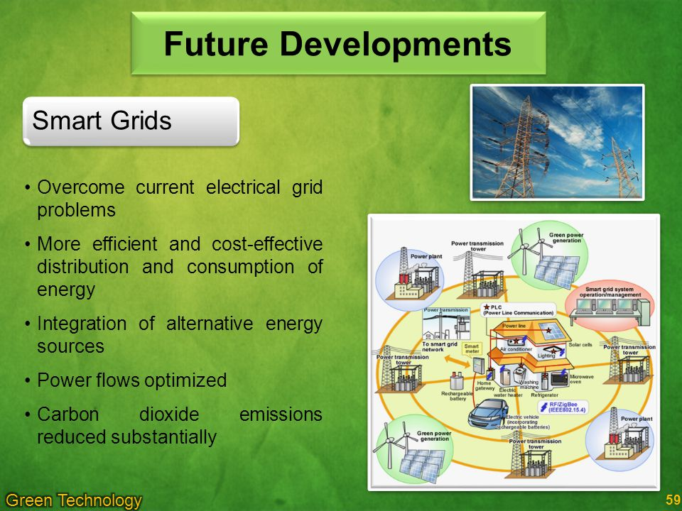 Future Developments Smart Grids
