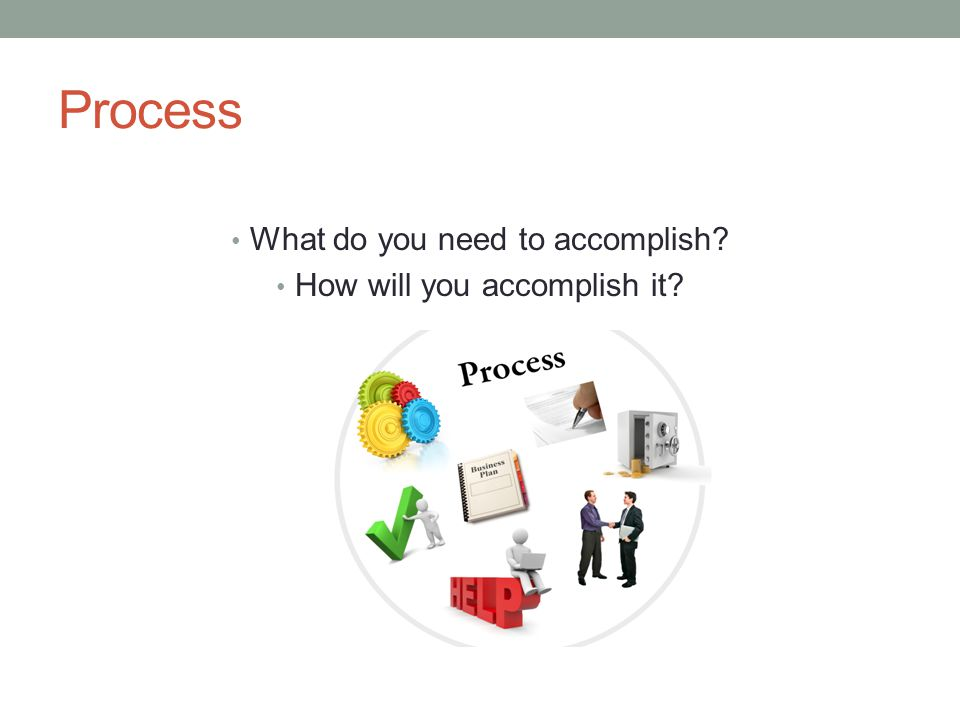 Process What do you need to accomplish How will you accomplish it