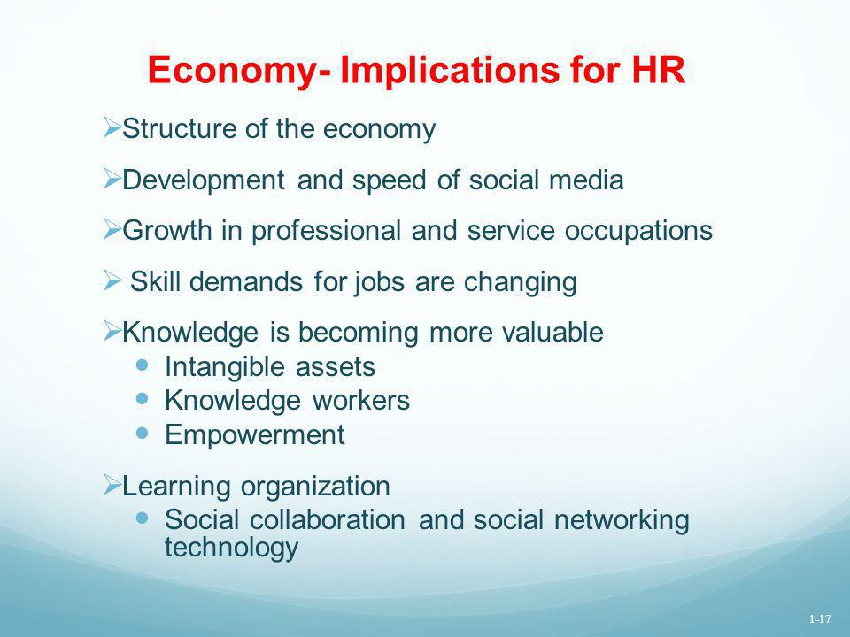 Economy- Implications for HR