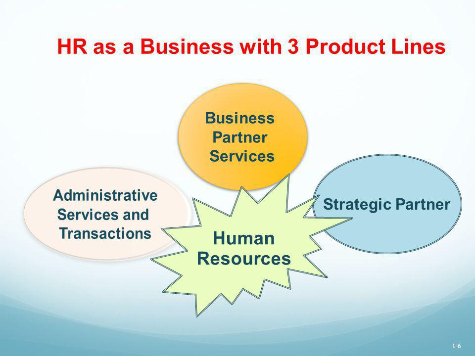 HR as a Business with 3 Product Lines