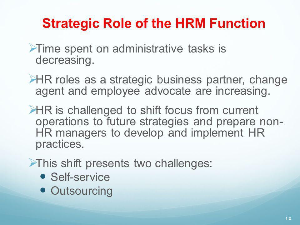 Strategic Role of the HRM Function