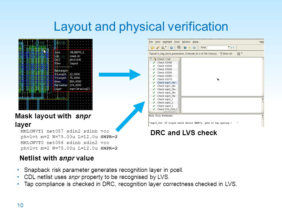 Layout and physical verification