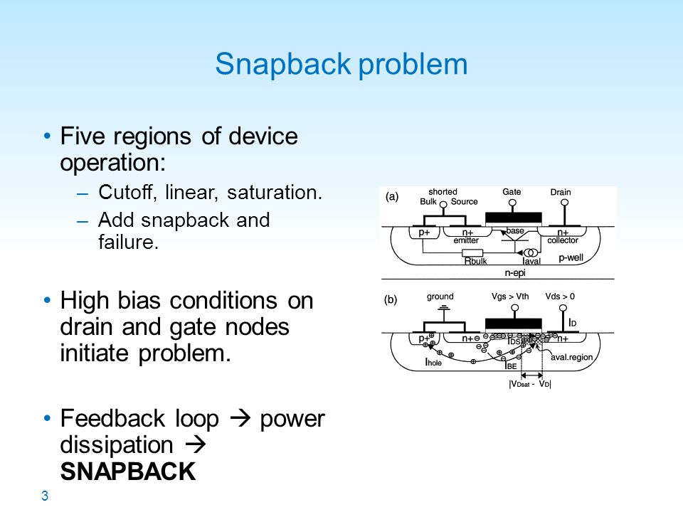 Snapback problem Five regions of device operation: