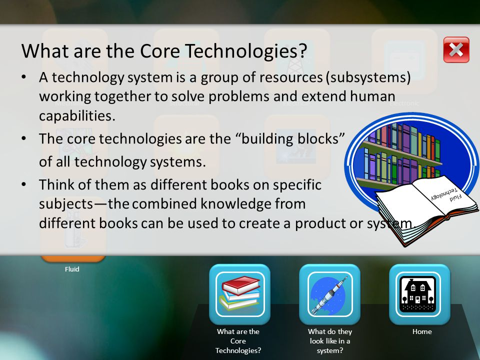 Help What are the Core Technologies