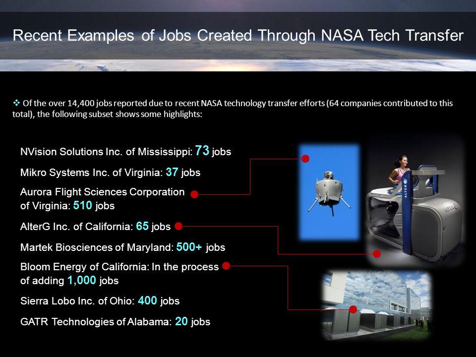 Recent Examples of Jobs Created Through NASA Tech Transfer