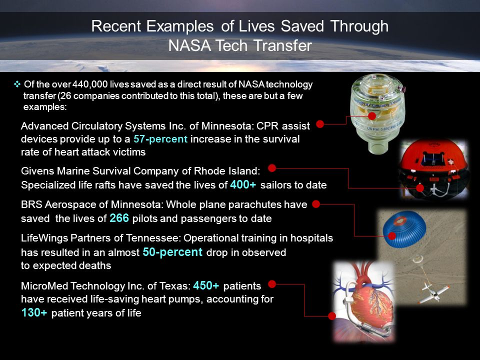 Recent Examples of Lives Saved Through