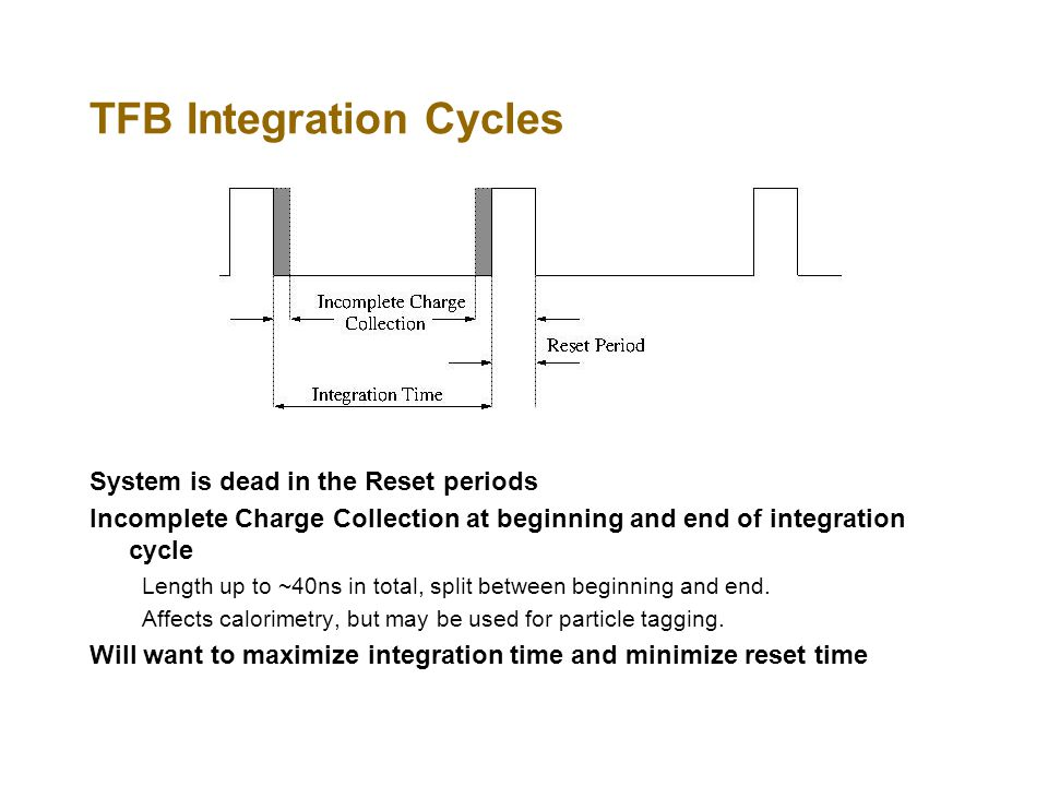 TFB Integration Cycles