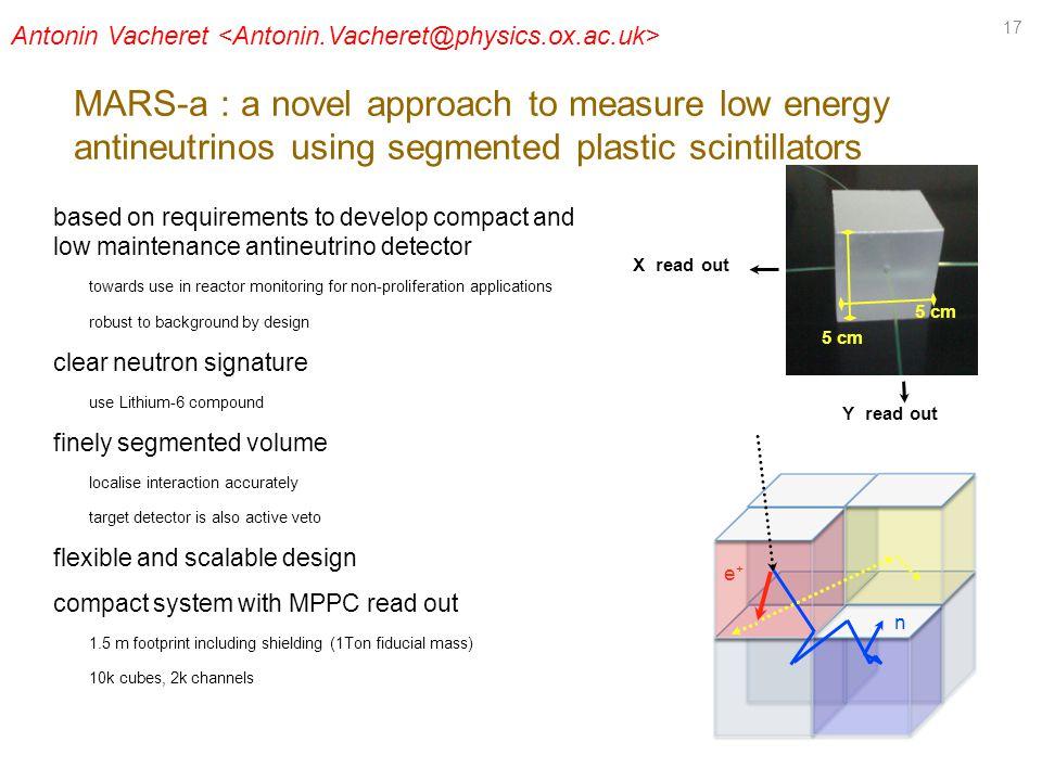 Antonin Vacheret <Antonin.Vacheret@physics.ox.ac.uk>