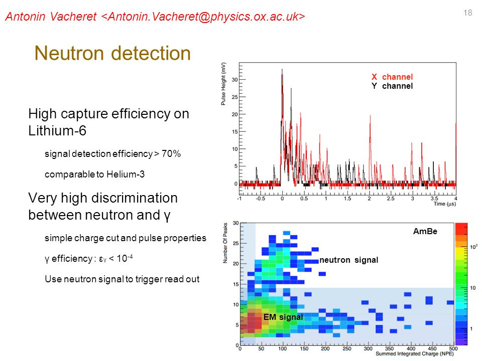 Neutron detection High capture efficiency on Lithium-6