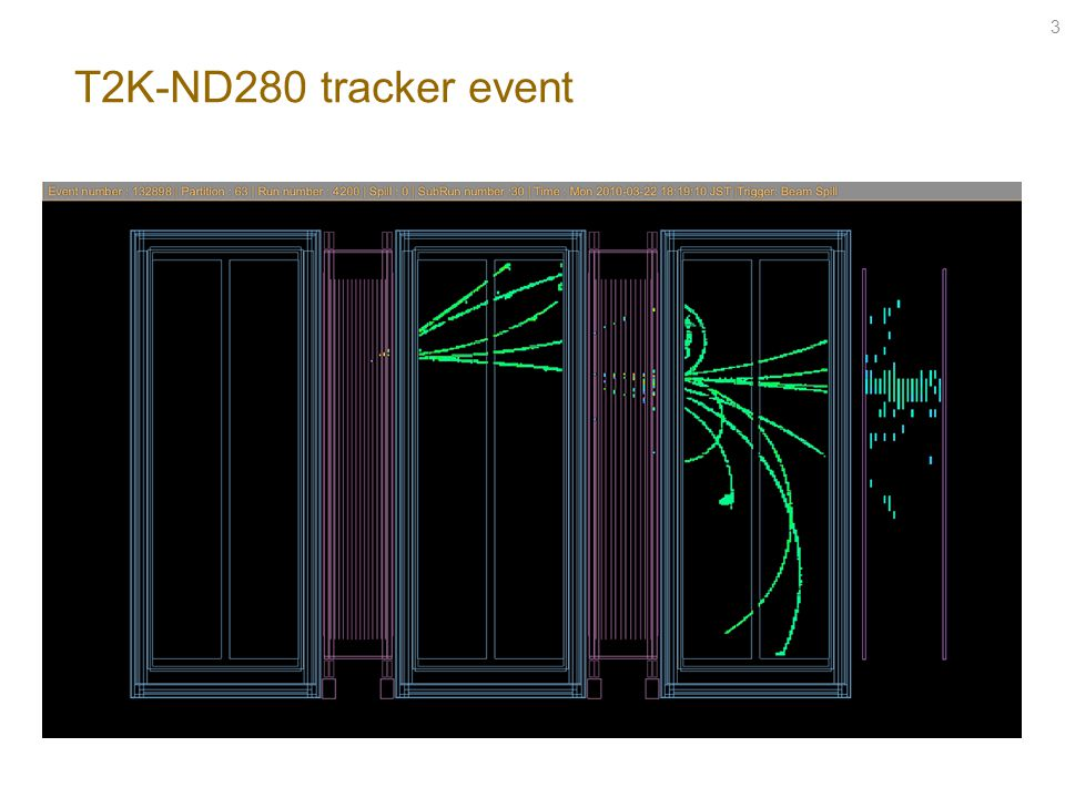 T2K-ND280 tracker event