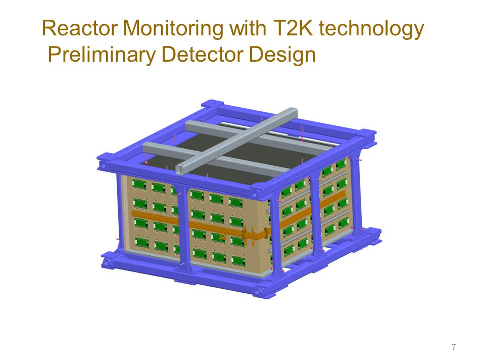 Reactor Monitoring with T2K technology Preliminary Detector Design