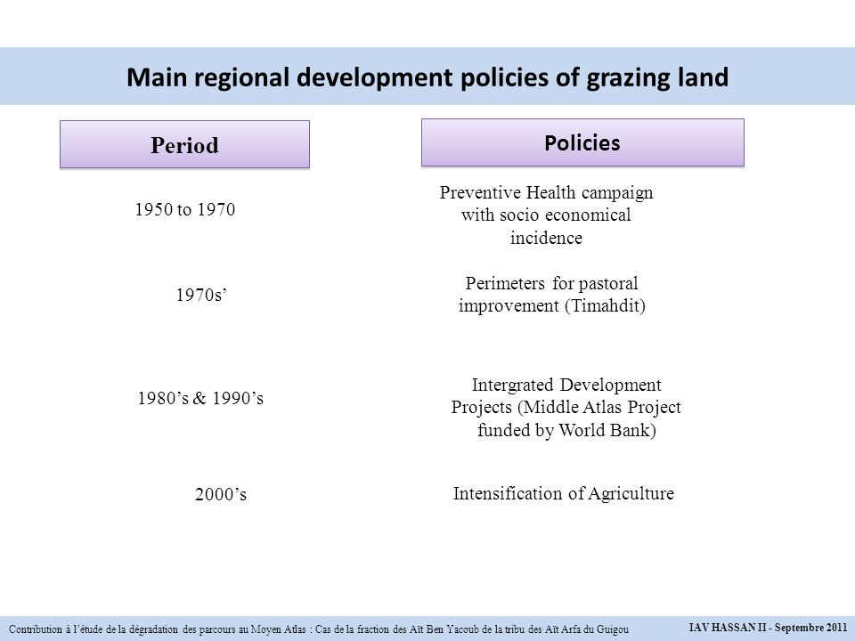 Main regional development policies of grazing land