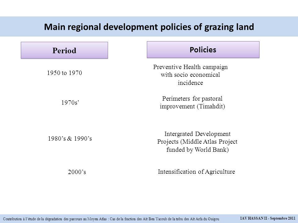 Main regional development policies of grazing land