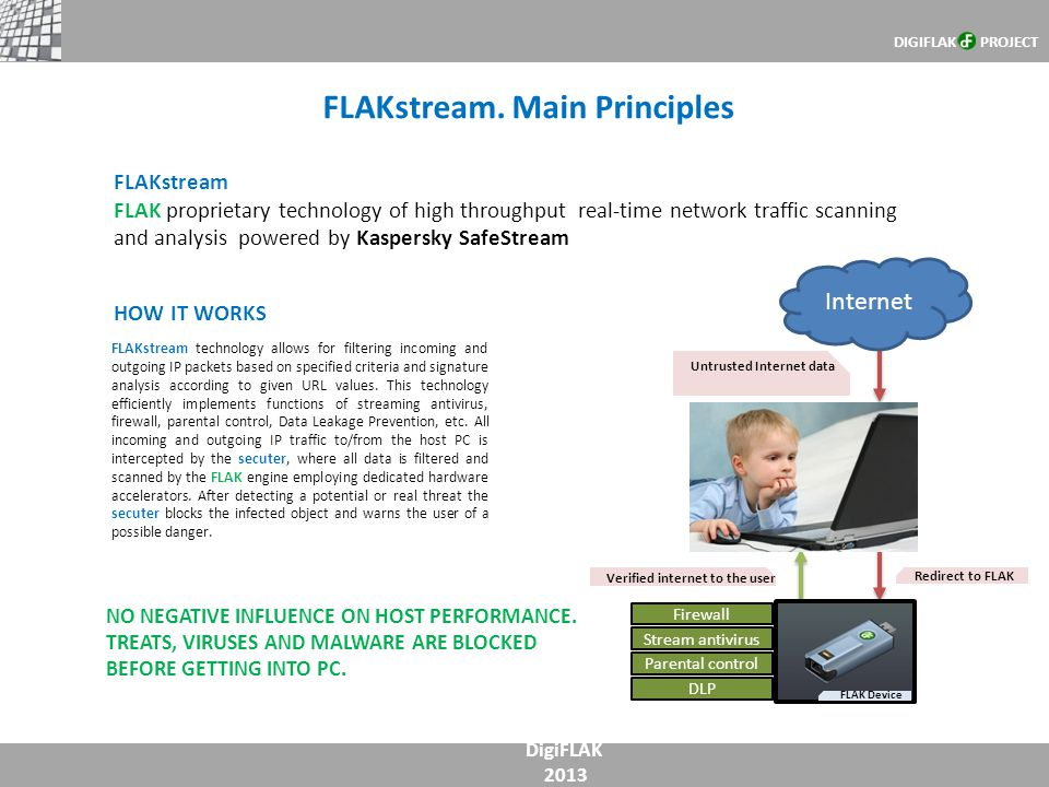 FLAKstream. Main Principles