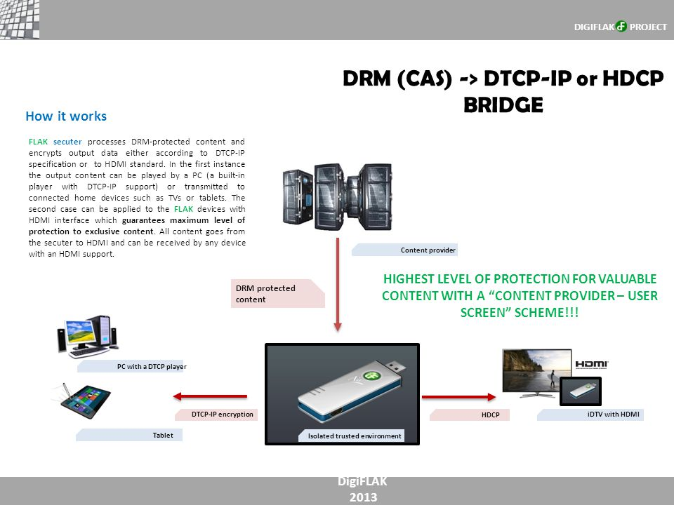 DRM (CAS) -> DTCP-IP or HDCP BRIDGE