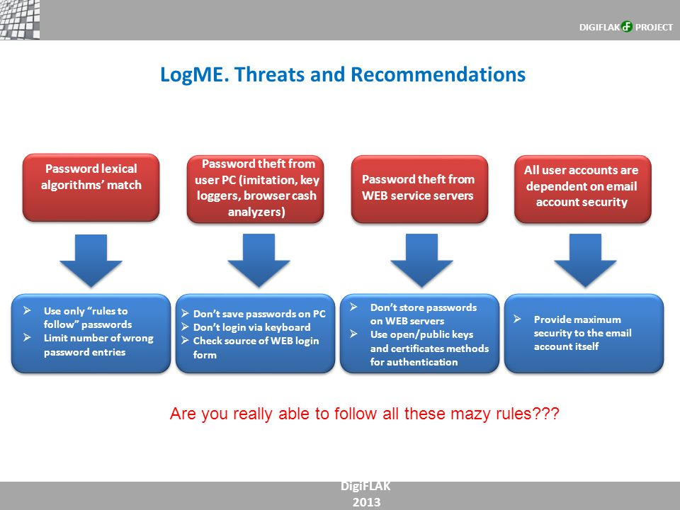 LogME. Threats and Recommendations