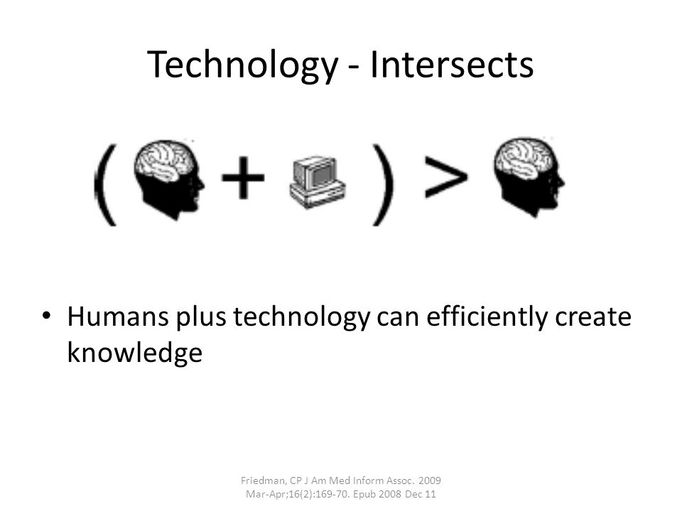 Technology - Intersects