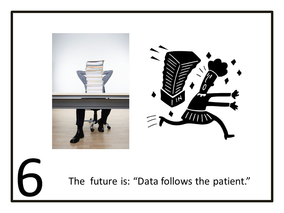 6 The future is: Data follows the patient.