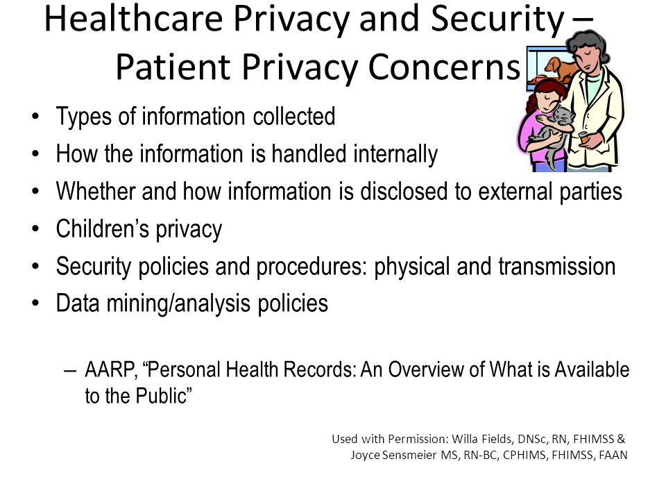 Healthcare Privacy and Security – Patient Privacy Concerns
