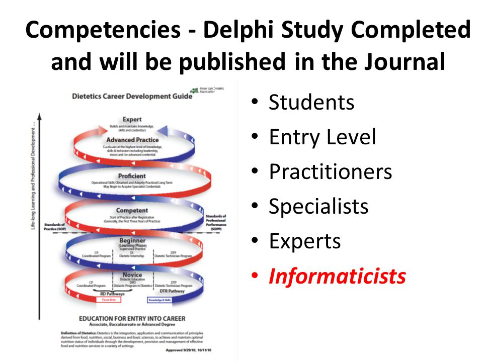 Competencies - Delphi Study Completed and will be published in the Journal