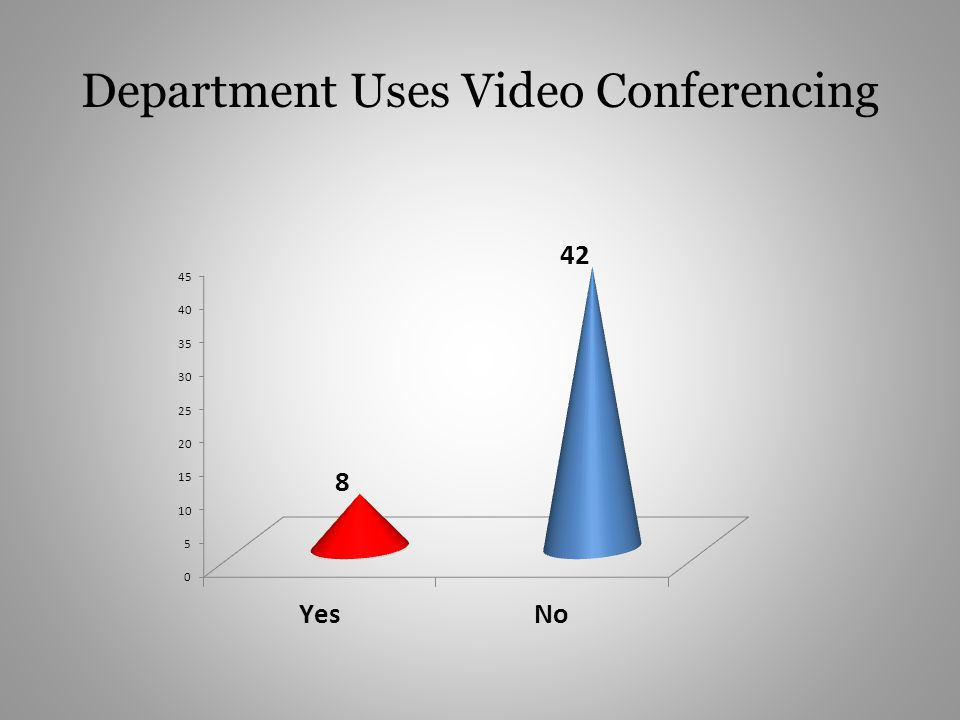Department Uses Video Conferencing
