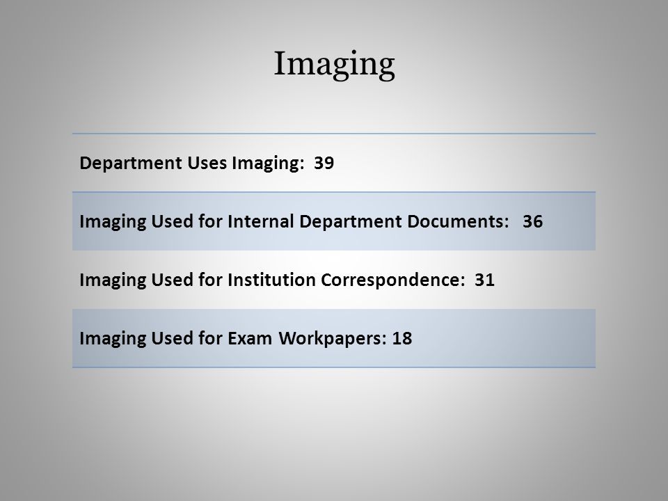 Imaging Department Uses Imaging: 39