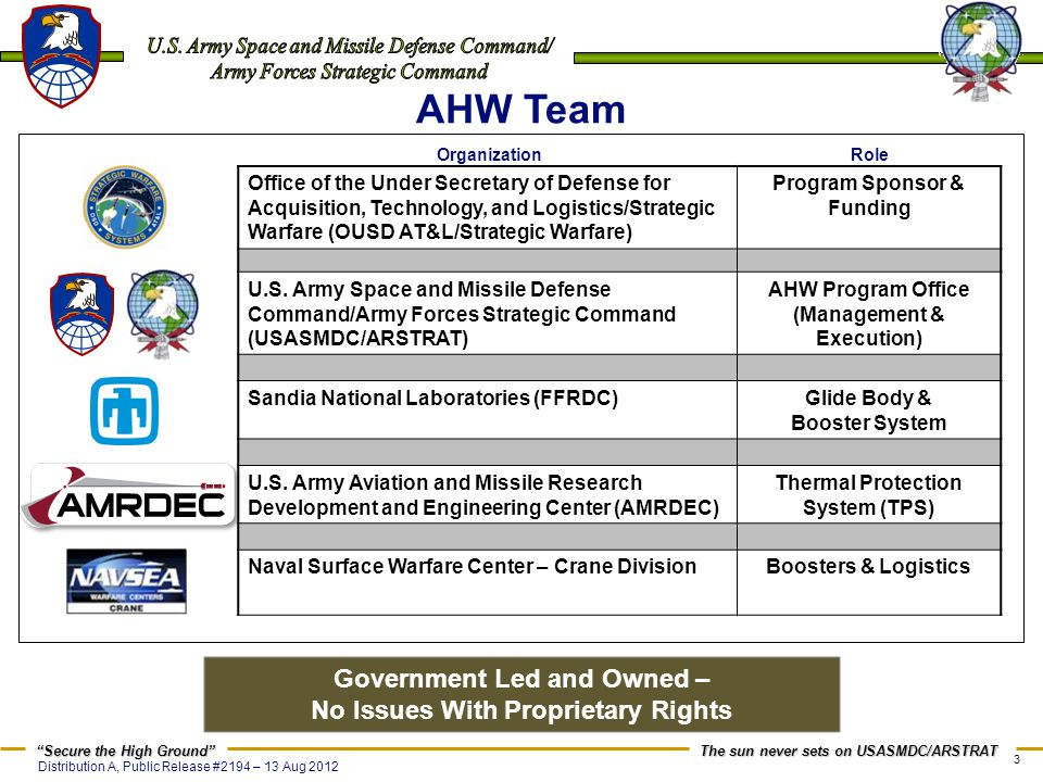 AHW Team Government Led and Owned – No Issues With Proprietary Rights