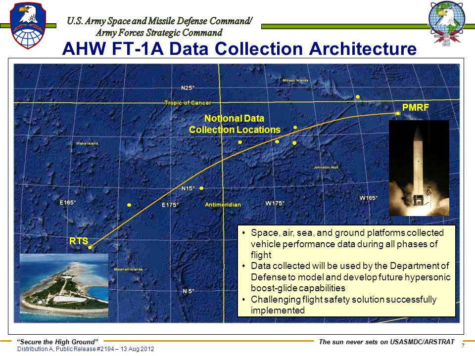 AHW FT-1A Data Collection Architecture