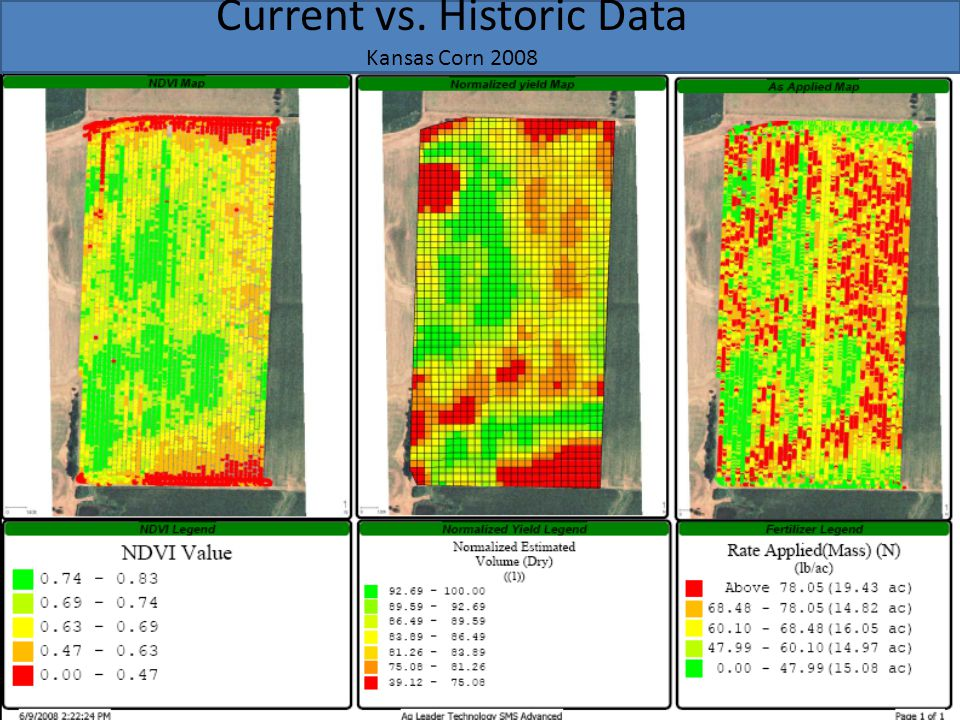 Current vs. Historic Data Kansas Corn 2008