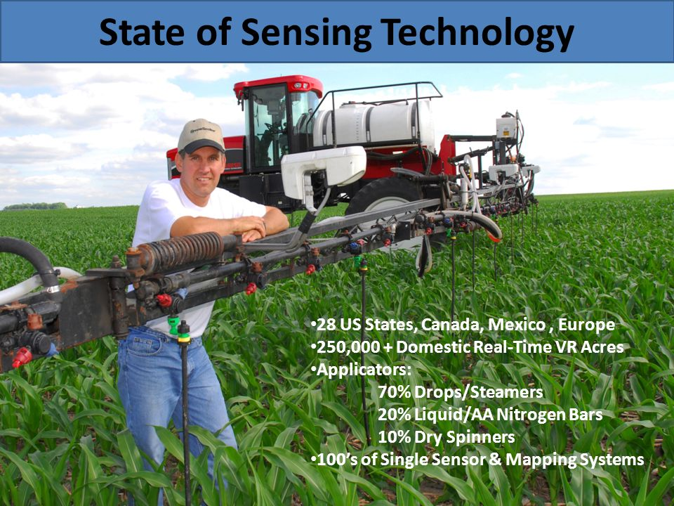 State of Sensing Technology