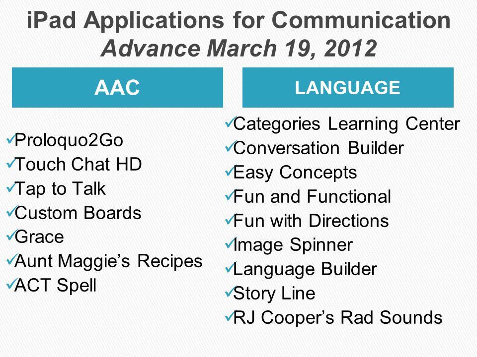 iPad Applications for Communication Advance March 19, 2012