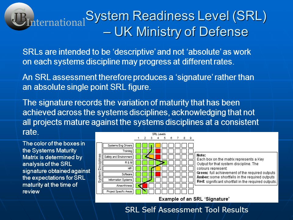 System Readiness Level (SRL) – UK Ministry of Defense