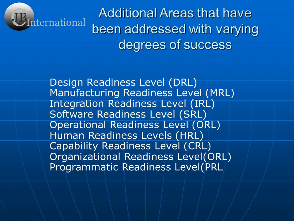 Additional Areas that have been addressed with varying degrees of success
