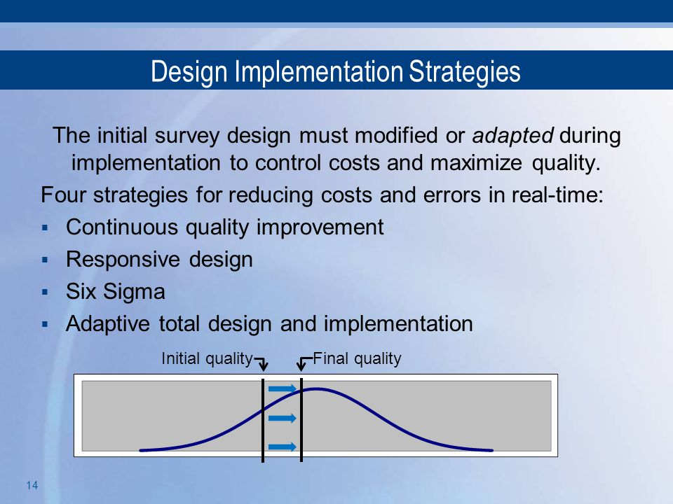 Design Implementation Strategies