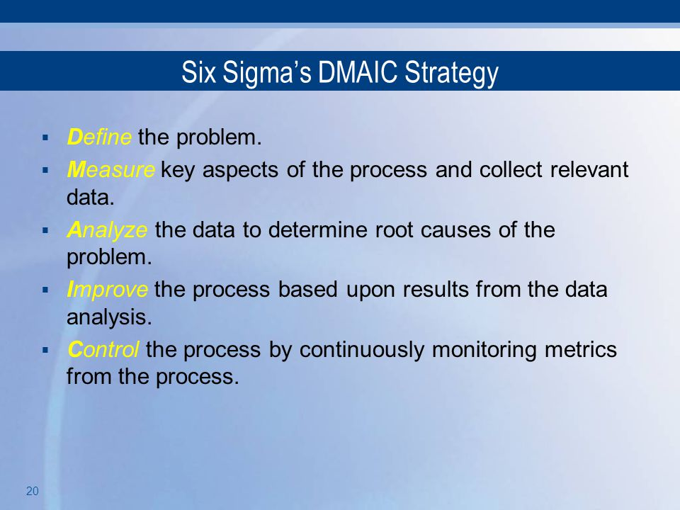 Six Sigma's DMAIC Strategy