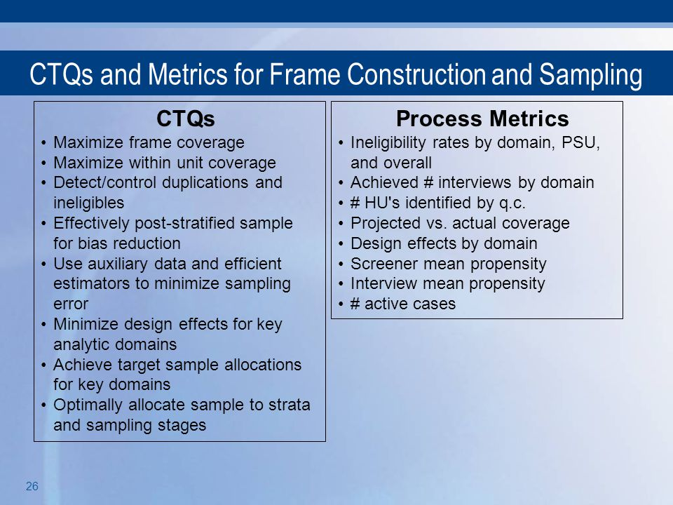 CTQs and Metrics for Frame Construction and Sampling