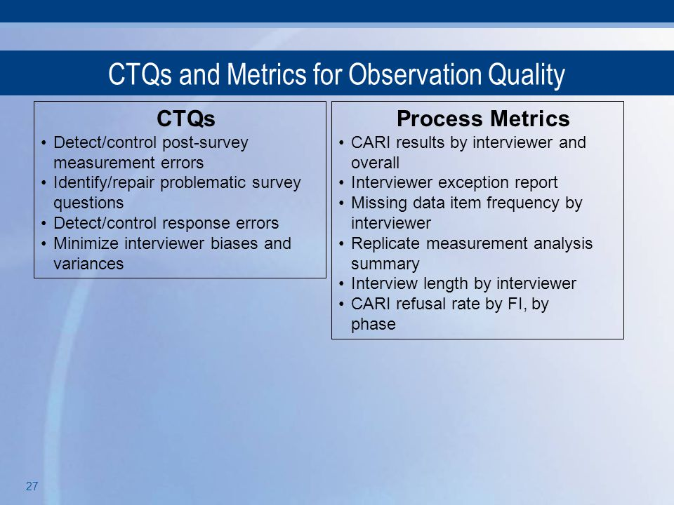 CTQs and Metrics for Observation Quality