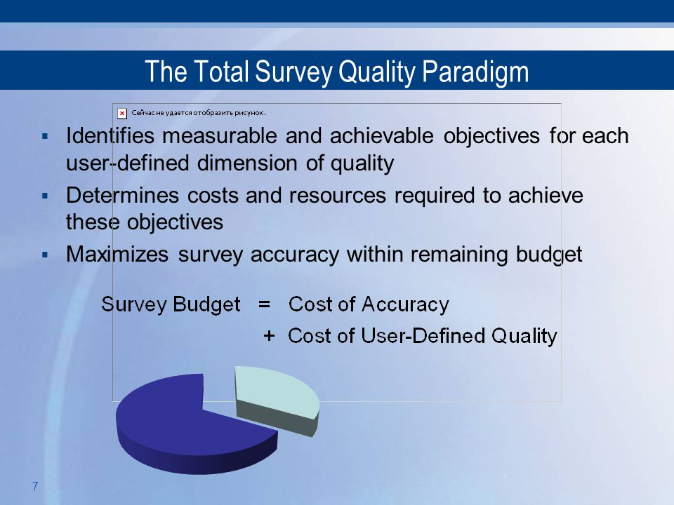 The Total Survey Quality Paradigm