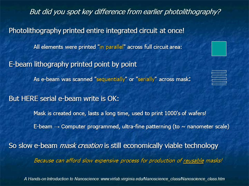 But did you spot key difference from earlier photolithography
