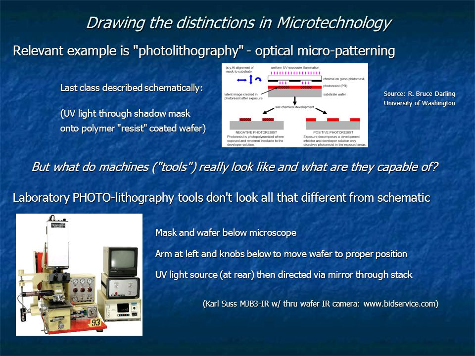 Drawing the distinctions in Microtechnology