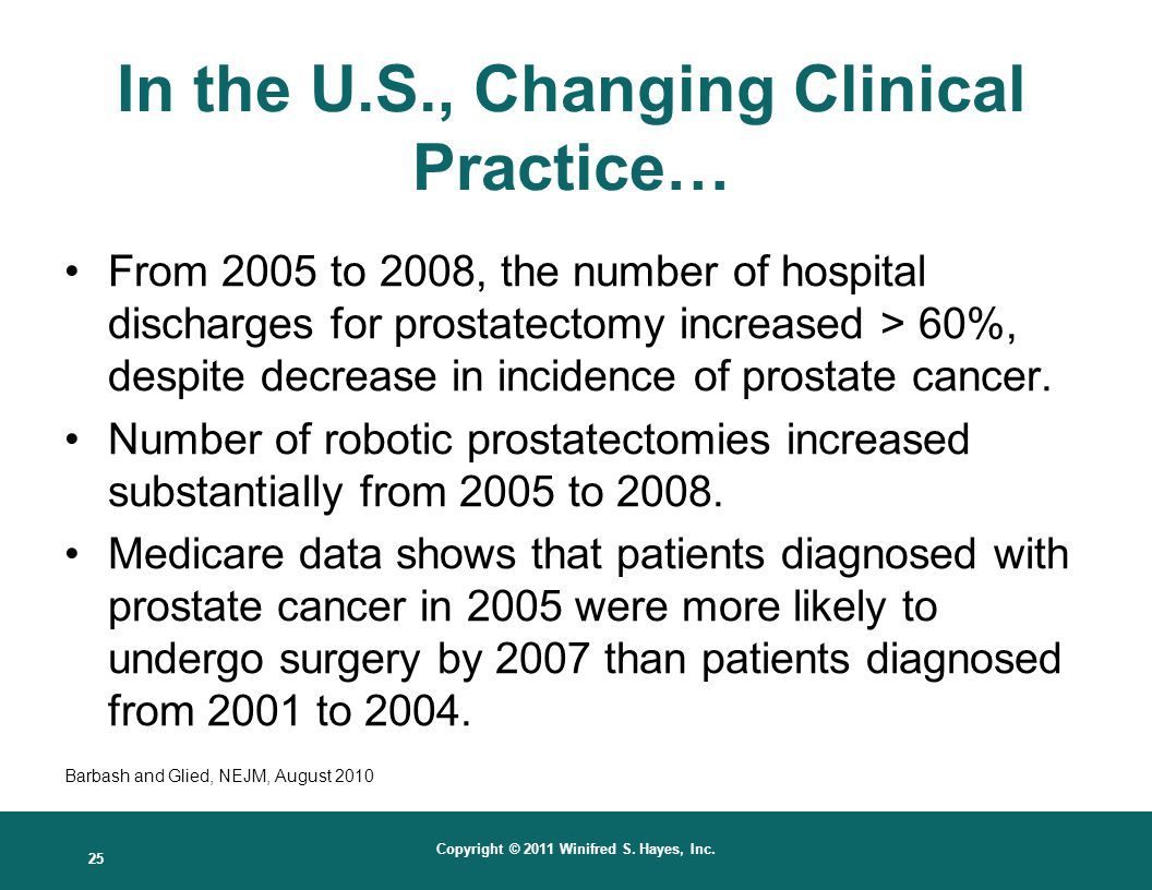 In the U.S., Changing Clinical Practice…