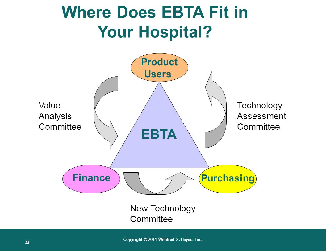 Where Does EBTA Fit in Your Hospital