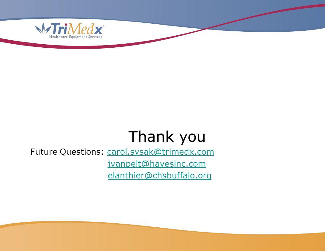 Thank you Future Questions: carol.sysak@trimedx.com