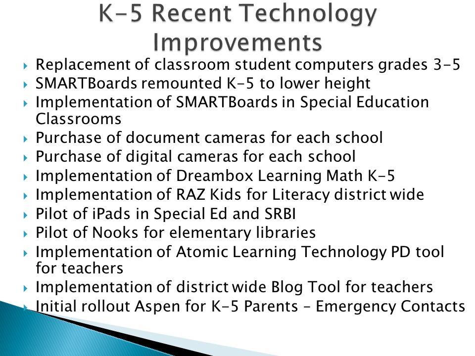 K-5 Recent Technology Improvements