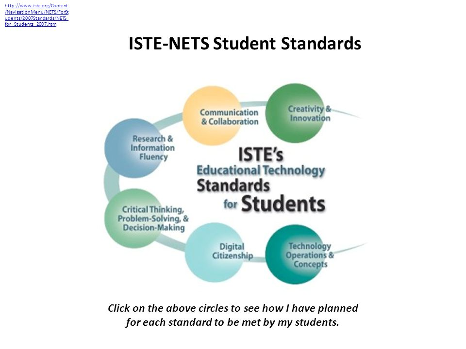 ISTE-NETS Student Standards