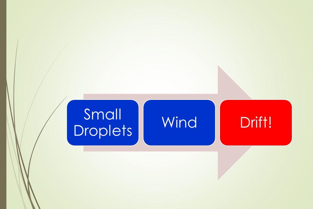 Small Droplets Wind Drift!