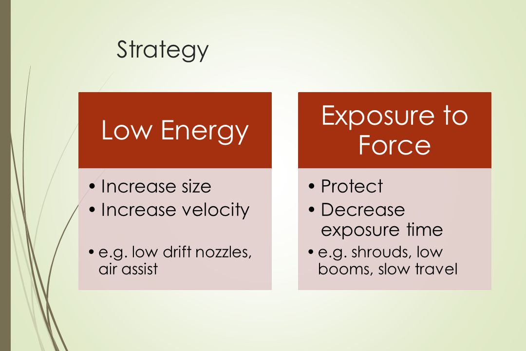 Exposure to Force Low Energy Strategy Increase size Increase velocity