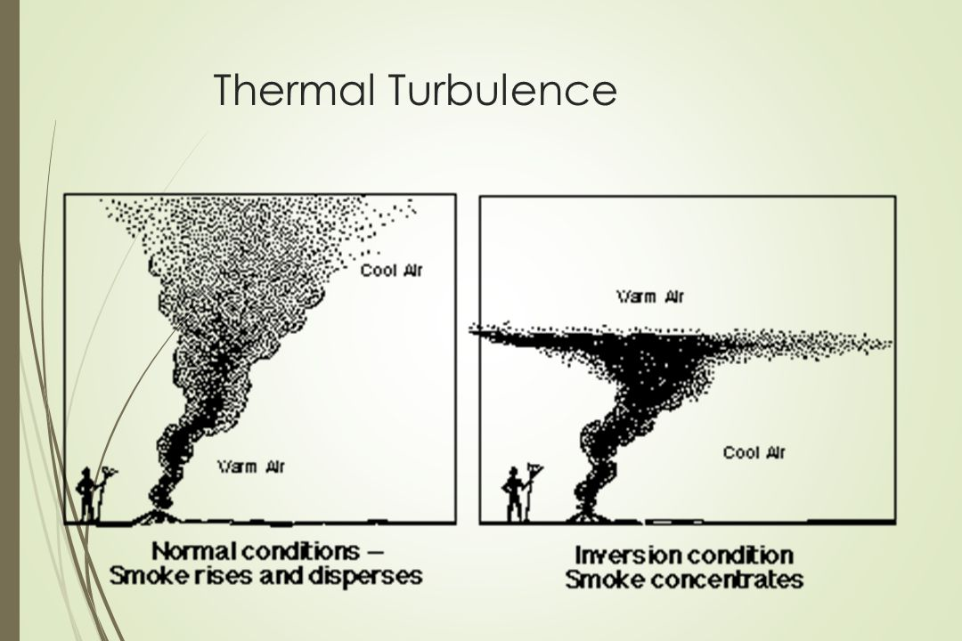 Thermal Turbulence