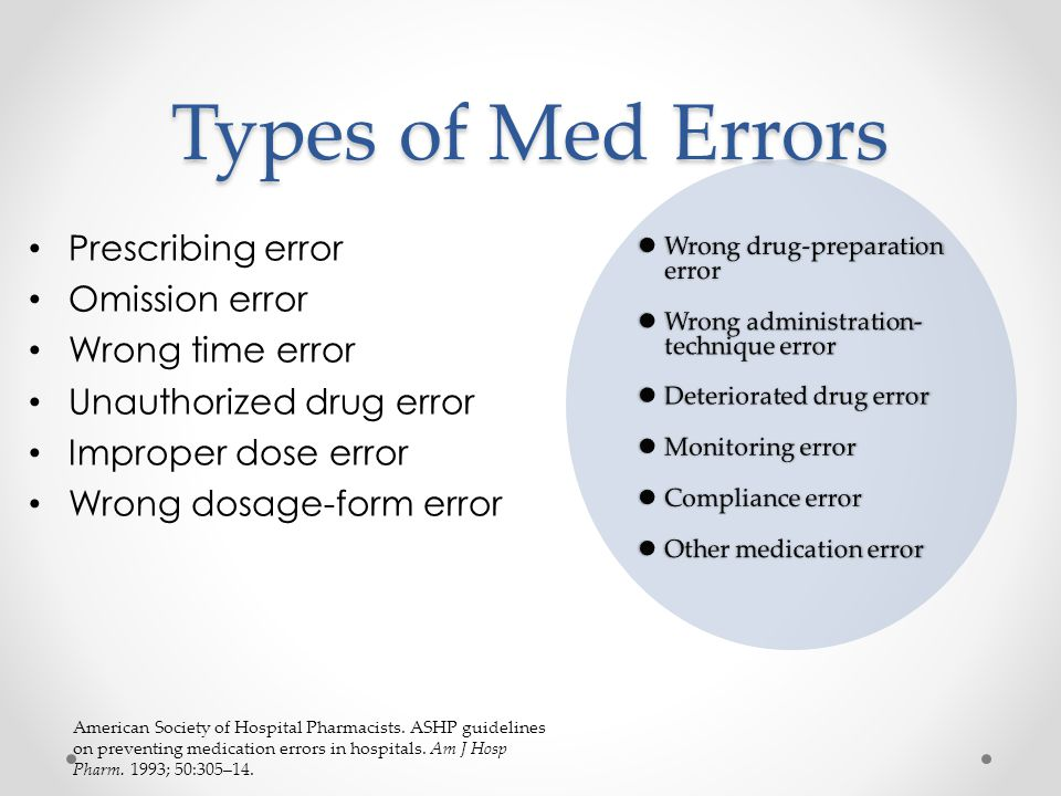 Types of Med Errors Prescribing error Omission error Wrong time error
